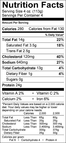 Typical food label showing nutrition facts.