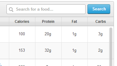 Search for foods and view their nutritional content.