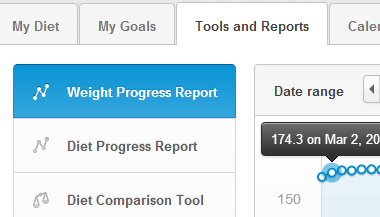 Progress tracking tools and reports.